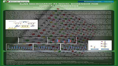 SuNS microarray as novel biosensor for clinical diagnostics.