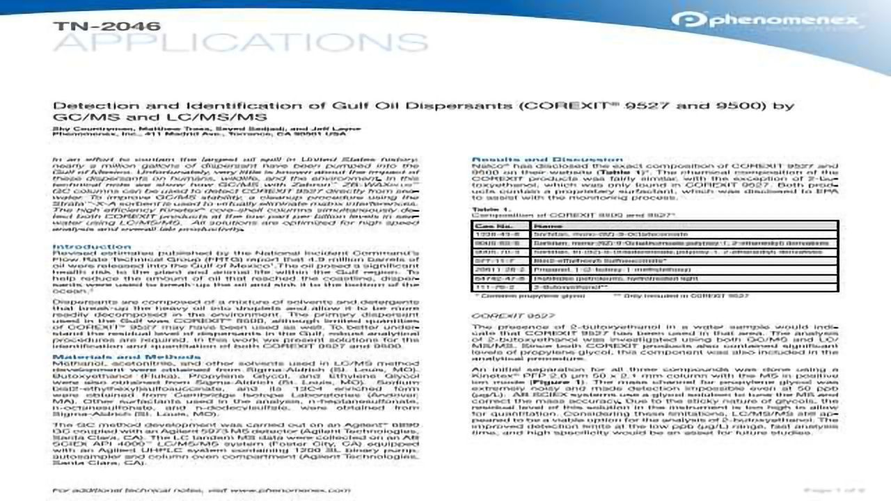 Detection and Identification of Dispersants (COREXIT® 9527 and 9500) by GC/MS and LC-MS/MS