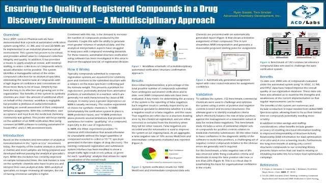 Ensuring the Quality of Registered Compounds in a Drug Discovery Environment – A Multidisciplinary Approach