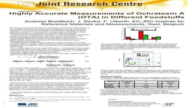 Highly Accurate Measurements of Ochratoxin A (OTA) in Different Foodstuffs