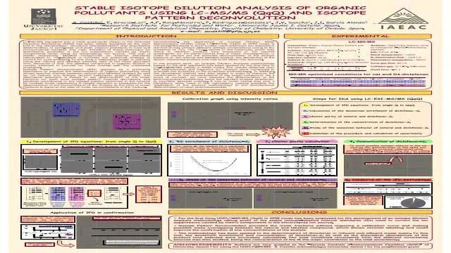 Stable Isotope Dilution Analysis of Organic Pollutants Using LC-MS/MS (QqQ) and Isotope Pattern Deconvolution