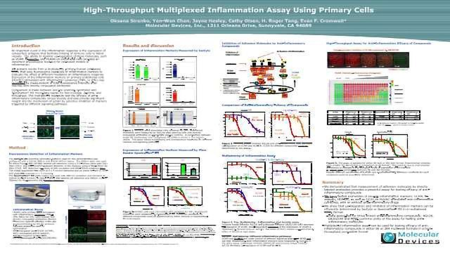 High-Throughput Multiplexed Inflammation Assay Using Primary Cells