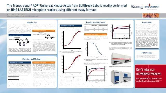 The Transcreener® ADP2 Universal Kinase Assay from BellBrook Labs is readily performed on BMG LABTECH microplate readers using different assay formats