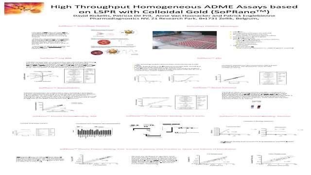 Label-Free High Throughput Homogeneous ADME Assays