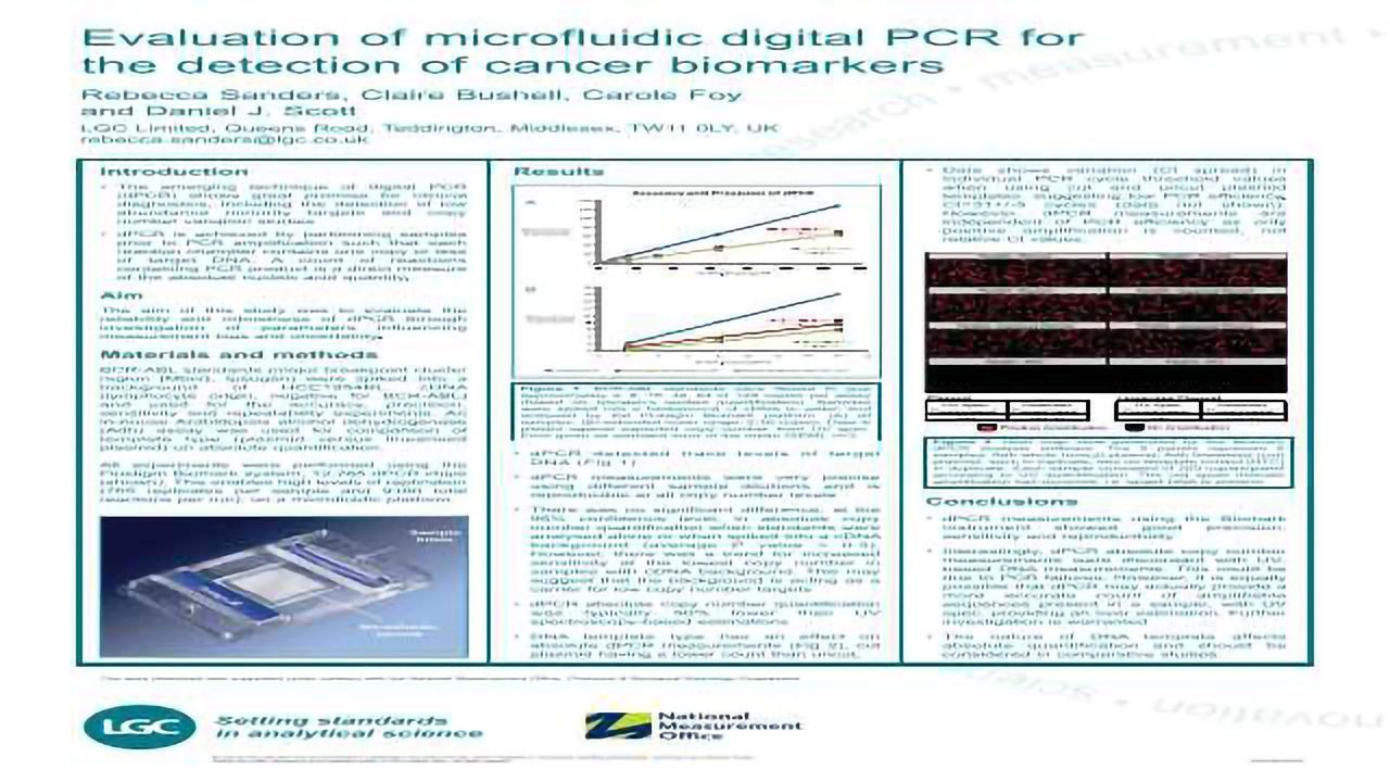 Evaluation of microfluidic digital PCR for the detection of cancer biomarkers