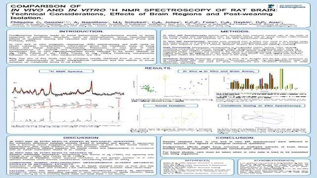 Comparison of In Vivo and In Vitro 1-H NMR Spectroscopy in