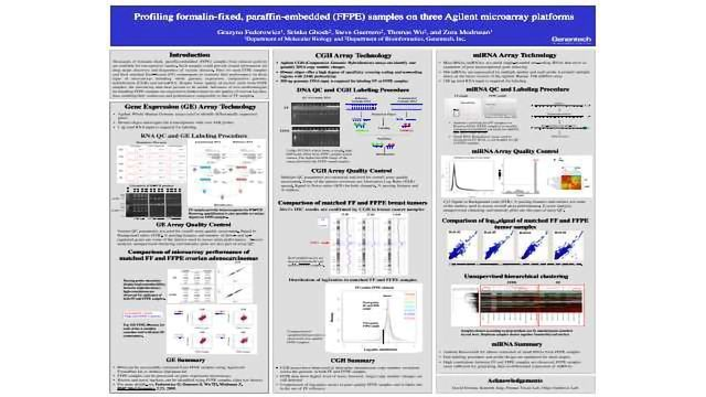 Profiling formalin-fixed, paraffin-embedded (FFPE) samples on three Agilent microarray platforms