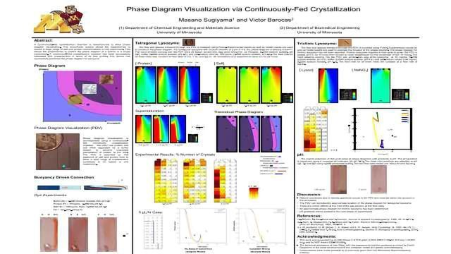 Phase Diagram Visualization via Continuously-Fed Crystallization: Experiments and Model