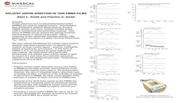 Solvetn Vapor Sorption in Thin PMMA FIlms