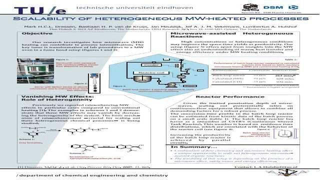 Scalability of heterogeneous MW-heated processes