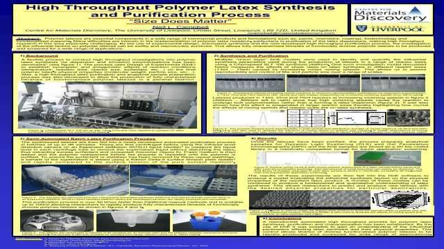 High Throughput Polymer Latex Synthesis and Purification Process