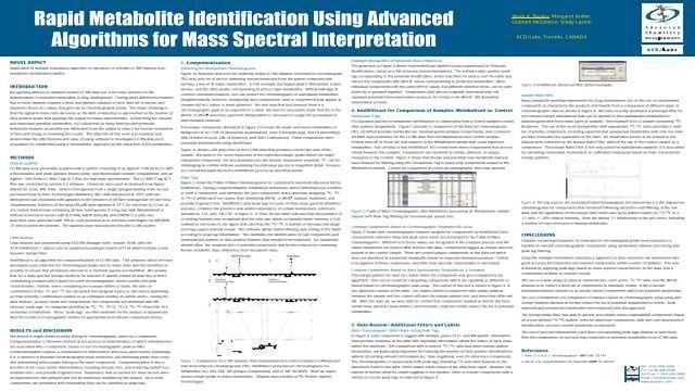Rapid Metabolite Identification using Advanced Algorithms for Mass Spectral Interpretation