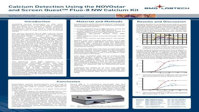 Calcium Detection Using the NOVOstar and Screen QuestT Fluo-8 NW Calcium Kit