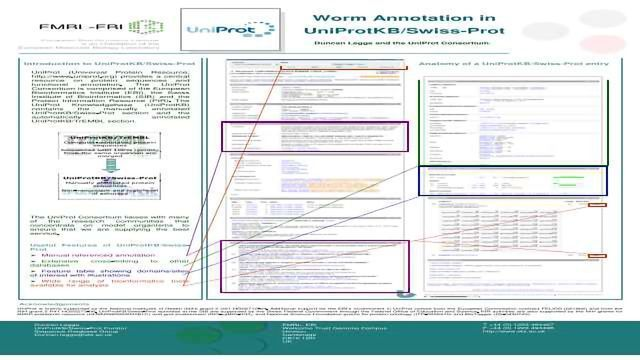 Worm Annotation in UniProtKB/Swiss-Prot