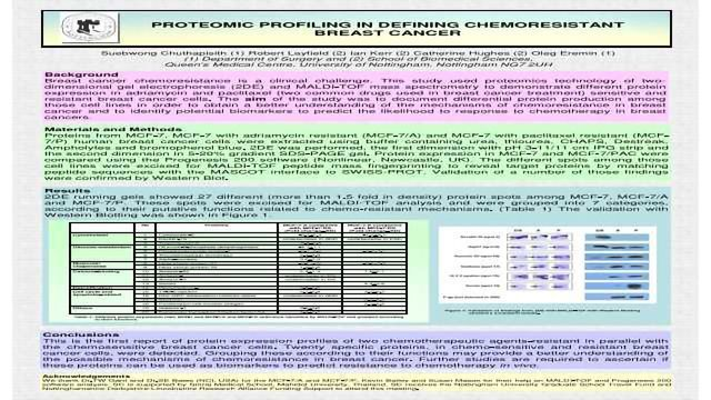Proteomic Profiling in Defining Chemoresistant Breast Cancer