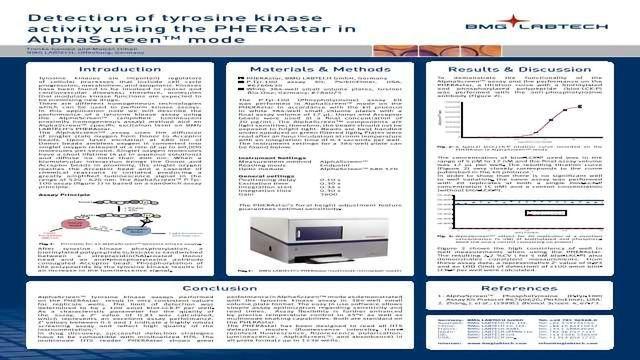 Detection of Tyrosine Kinase Activity Using the PHERAstar