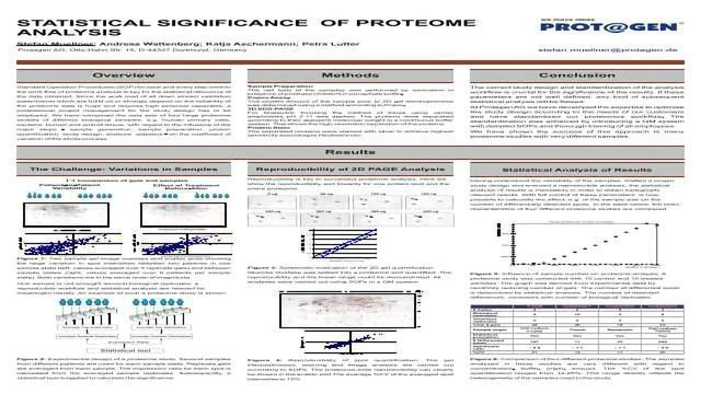 Statistical Significance of Proteome Analysis