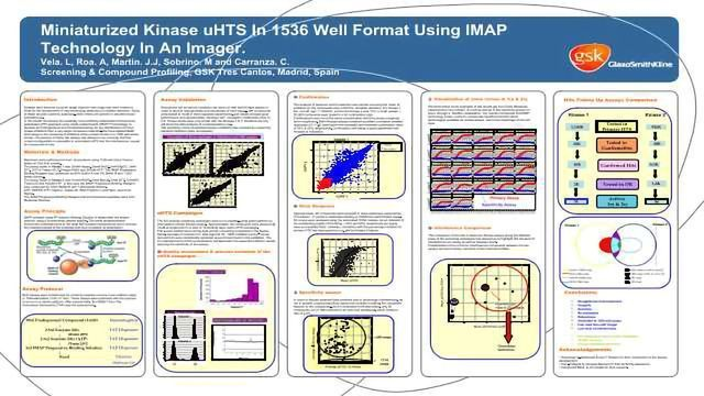 Miniaturized Kinase uHTS in 1536 Well Format Using IMAP Technology in an Imager