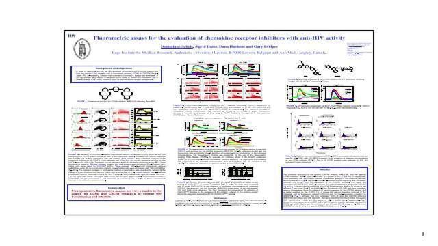 Fluorometric Assays for the Evaluation of Chemokine Receptor Inhibitors with Anti-HIV Activity