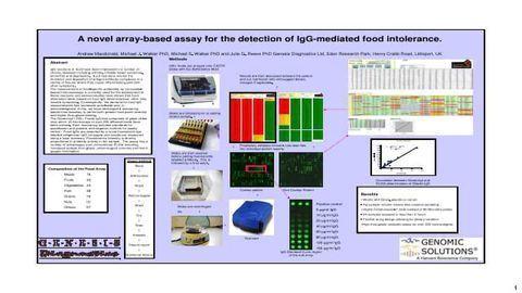 A Novel Array- Based Assay for the Detection of Ig G-Mediated Food Intolerance