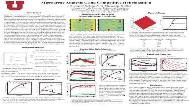 Microarray Analysis Using Competitive Hybridization