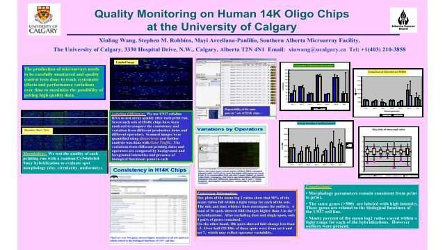 Quality Monitoring on Human 14K Oligo Chips at the University of Calgary