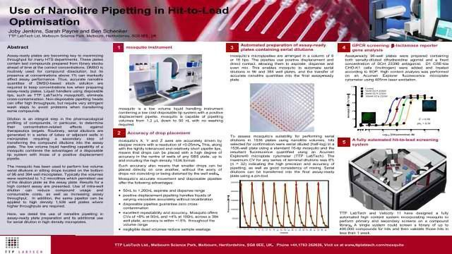 Use of Nanolitre Pipetting in Hit-to-Lead Optimisation