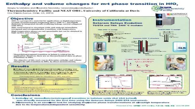 Enthalpy and Volume Changes for m-t Phase Transition in HfO<SUP>2</SUP>
