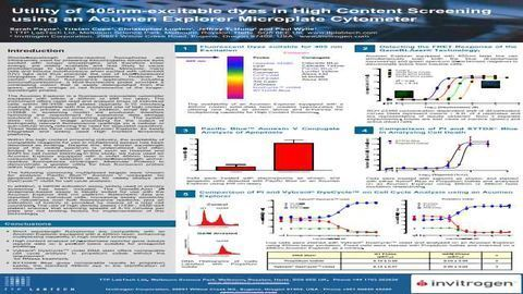 Utility of 405nm-Excitable Dyes in High Content Screening Using an Acumen Explorer Microplate Cytometer