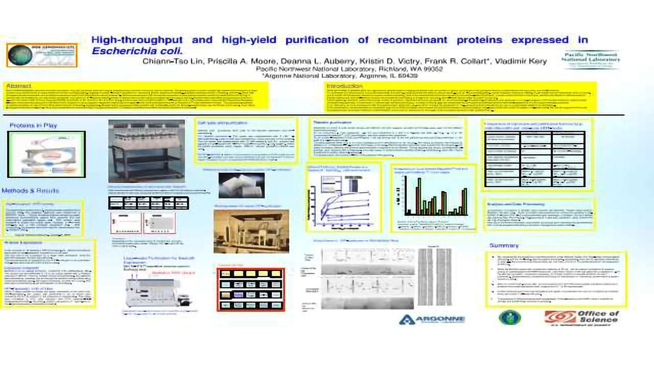High-Throughput and High-Yield Purification of Recombinant Proteins Expressed in Escherichia coli.