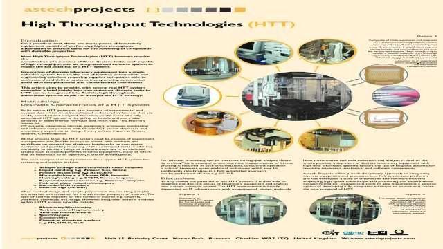 High Throughput Technologies (HTT)