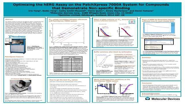 Optimizing the hERG Assay on the PatchXpress 7000A System for Compounds that Demonstrate Non-specific Binding
