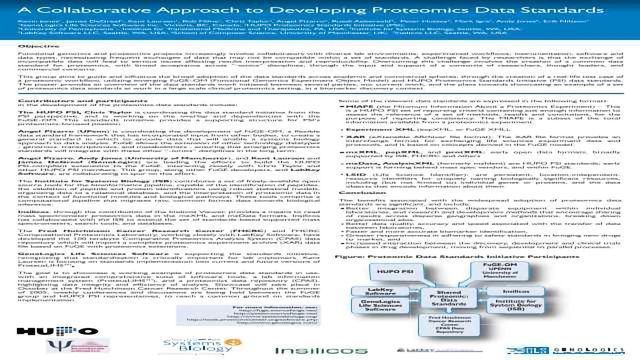A Collaborative Approach to Developing Proteomics Data Standards