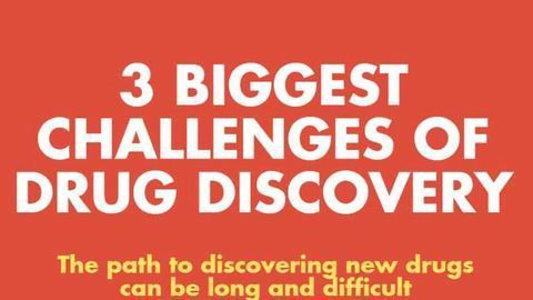 The 3 Biggest Challenges of Drug Discovery