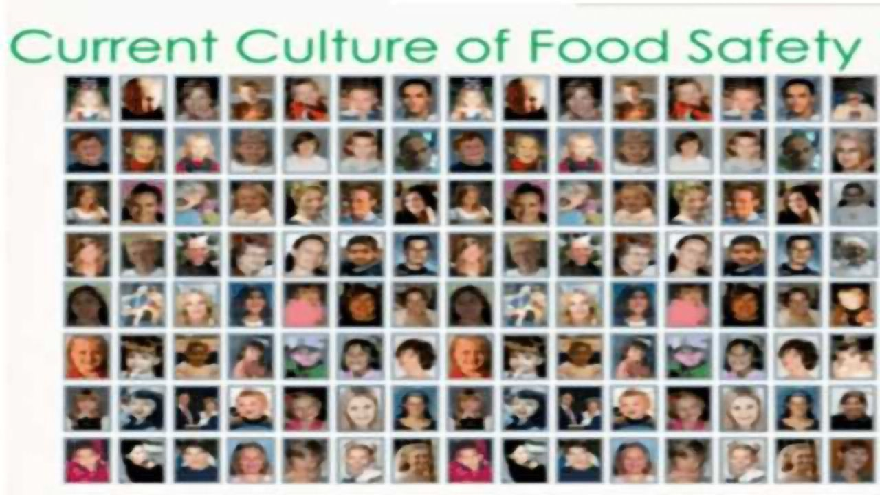 Food Safety Policies – Support, Opposition, and Ignorance