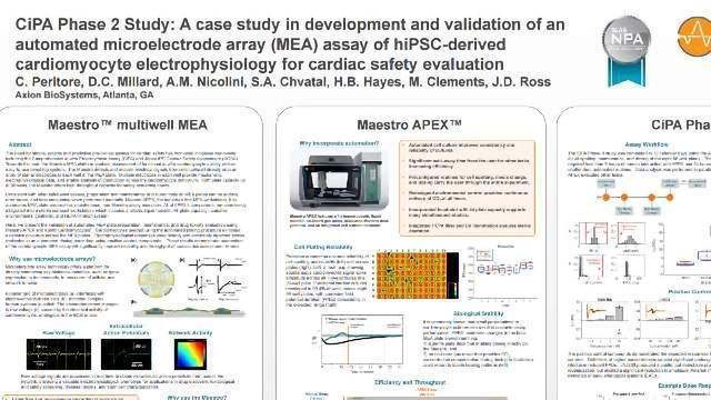 CiPA Phase 2 Study: validation of an automated microelectrode array (MEA) assay of hiPSC-derived cardiomyocyte electrophysiology for cardiac safety evaluation
