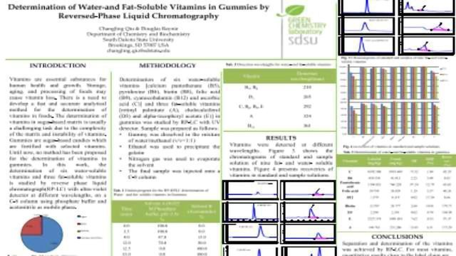 Determination of Water-and Fat-Soluble Vitamins in Gummies by Reversed-Phase Liquid Chromatography