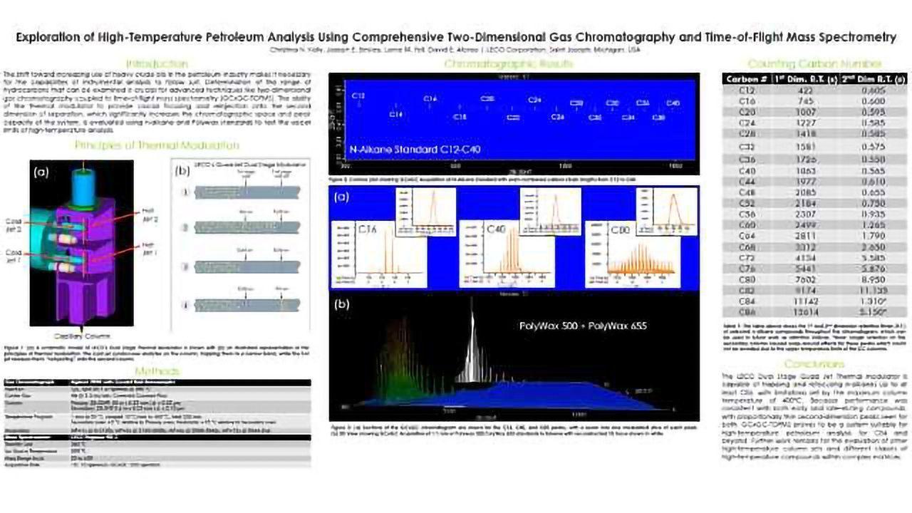 Exploration of High-Temperature Petroleum Analysis Using Comprehensive GCxGC-TOFMS