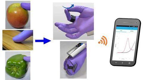 Nerve-Agent Detection at Your Fingertips