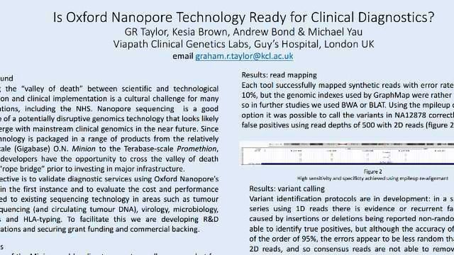 Is Oxford Nanopore Technology Ready for Clinical Diagnostics?
