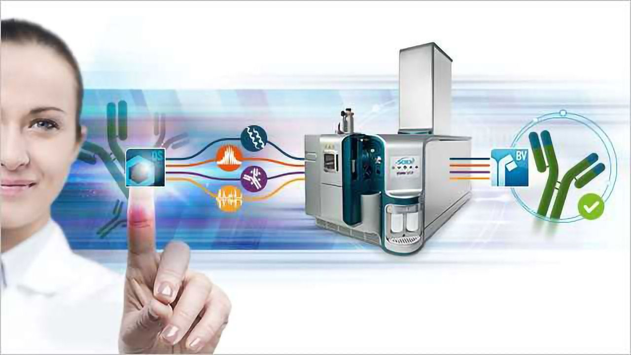 X500B QTOF System: The Simpler, Faster Path to Biologics Characterization Answers