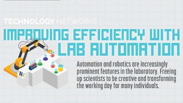 Improving Efficiency with Lab Automation