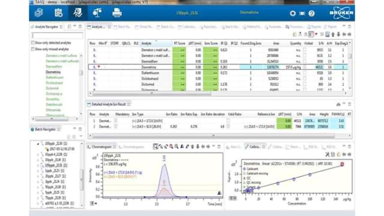 Unified Software Platform for Automated Screening and Quantitative Applications