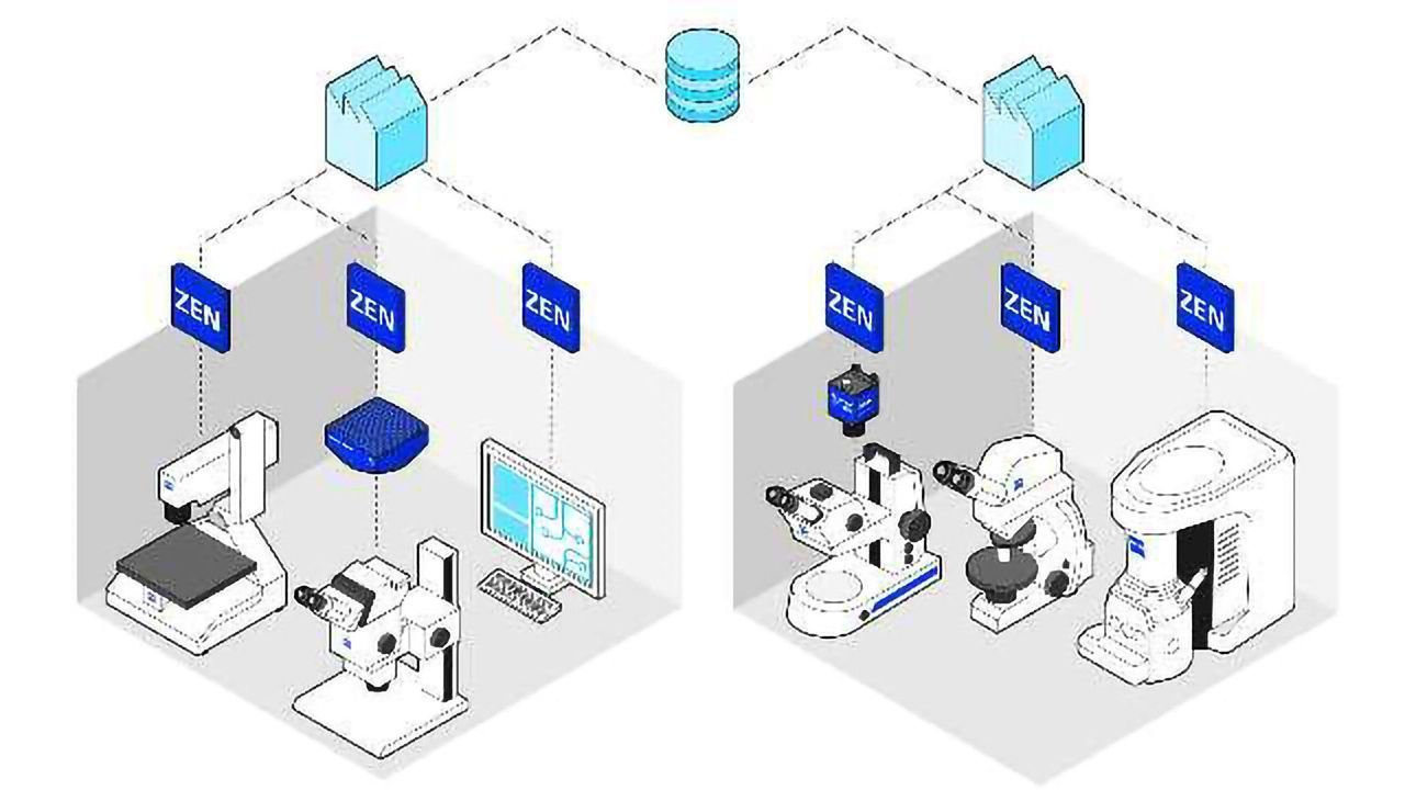 ZEISS Launch ZEN 2: an Imaging and Lab Infrastructure Solution