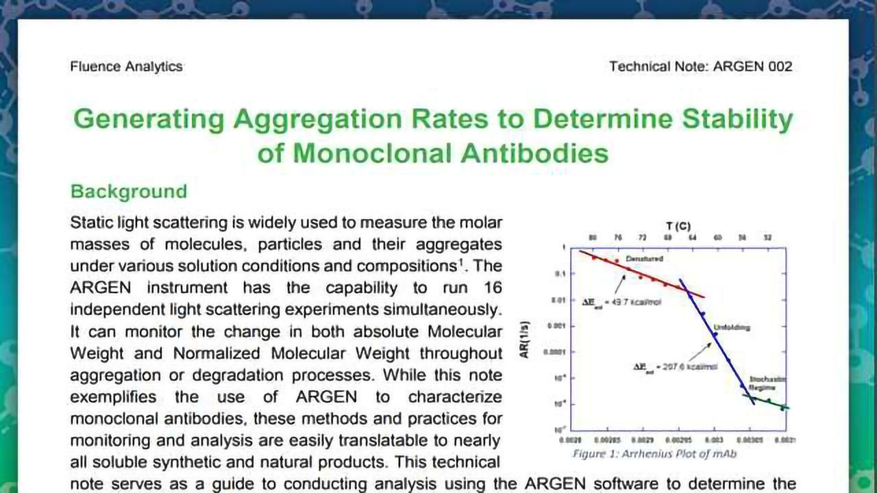 Generating Aggregation Rates to Determine Stability of Monoclonal Antibodies