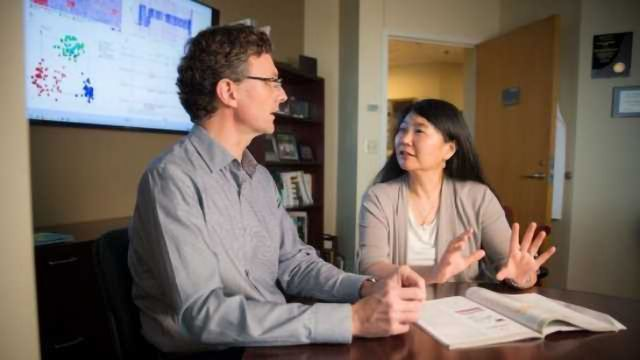 Comprehensive Genomic Analysis of Leukemia Reveals New Drug Targets