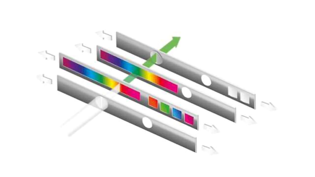 Patent For Linear Variable Filters Granted to BMG LABTECH
