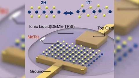 Altering Atomic 2-D Patterns by Injecting Electrons