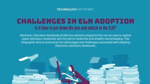 Challenges in ELN Adoption