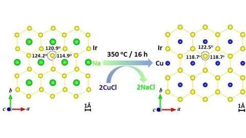 A Quantum Spin Liquid